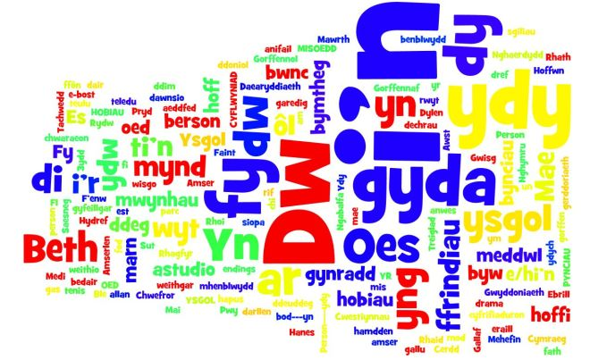 wordle - fi fy hun